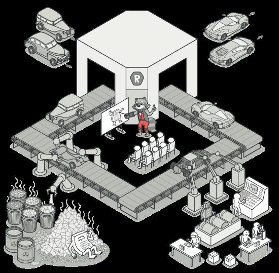 refactoring illustration
